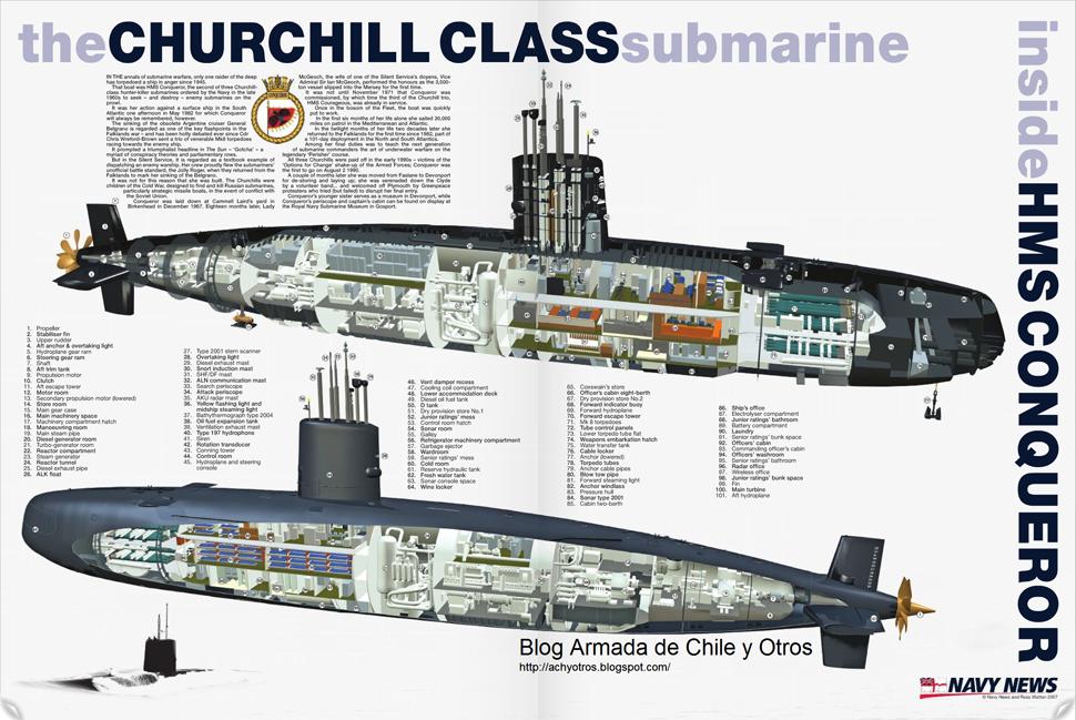 HMS Conqueror