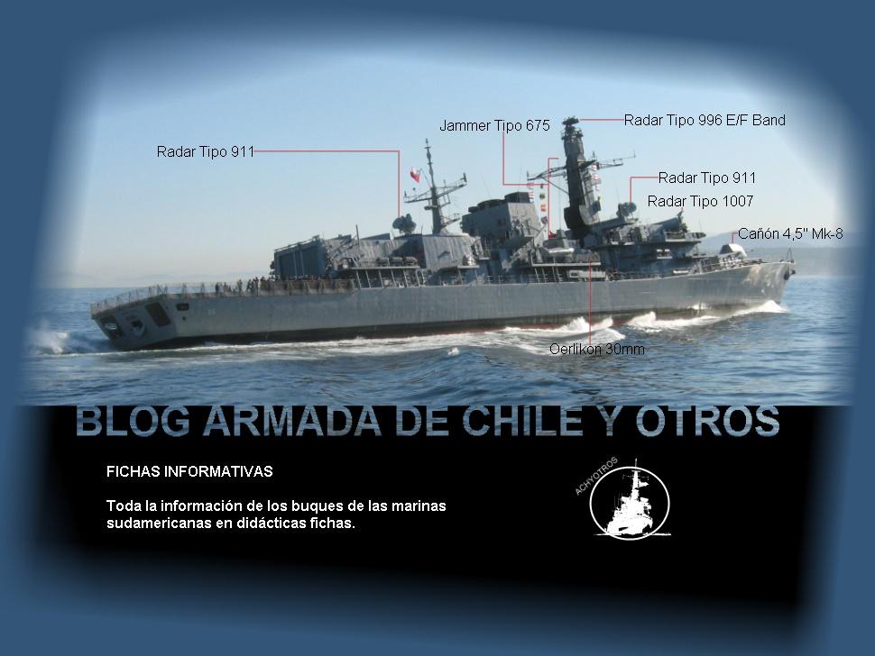 Armada de Chile y Otros: Fichas Informativas