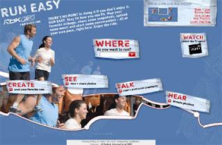 ipub, blog, ipub.ca.cx, jean julien guyot, infopub.blogspot.com, reebok, RBK