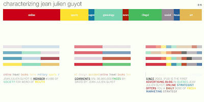 MIT, jean julien guyot, animated inventor, infopub.blogspot.com, ipub.ca.cx, blog, ipub, strategy