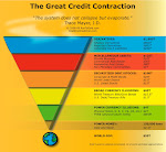 The Great Credit Contraction