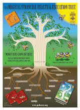 MONEY DOES GROW ON TREE's