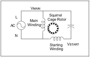 Single And 3 Phase Induction Motors Theory Of Operation