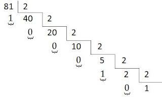 Opciones binarias api