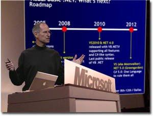 Charla de Matt Gretz sobre el futuro de VB.NET