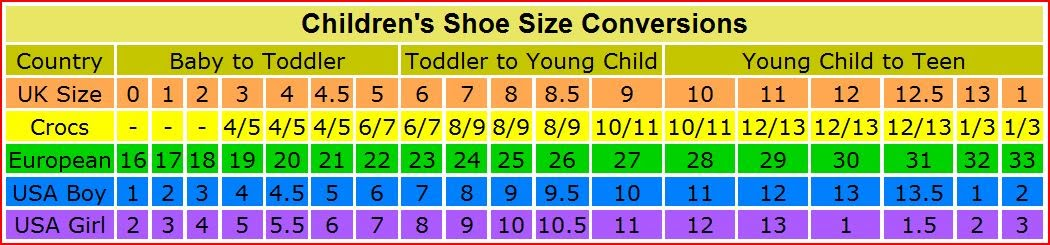 Children's Shoes Sizes - European, US, UK & Crocs! - Little ...