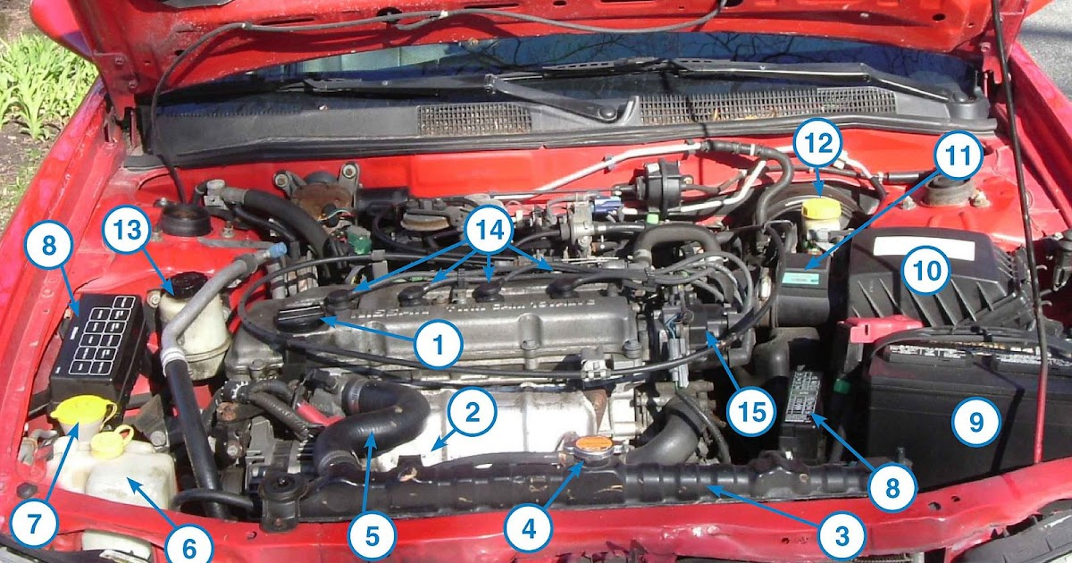 How-To Matthew: Under the Hood: 1999 Nissan Altima 2.4L