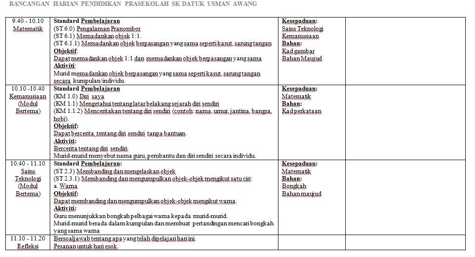 Explanation for Bahan Rujukan Rancangan Pengajaran Harian Rph