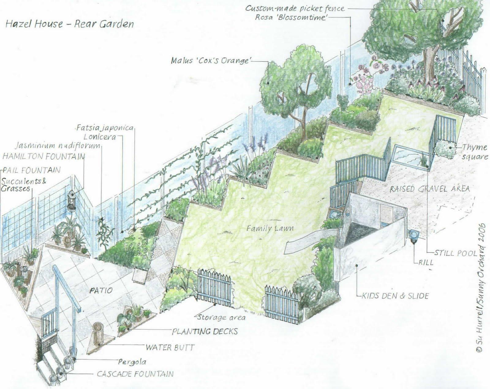 Su hurrell garden artist garden drawing 2006 for Garden design drawing