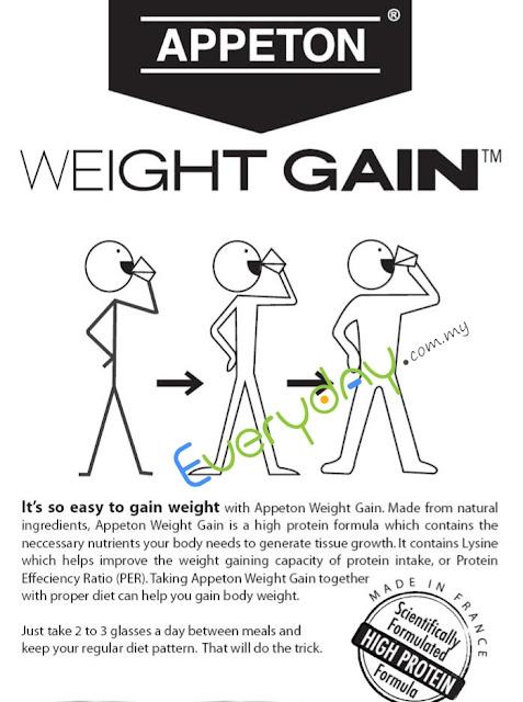 Methylprednisolone Weight Gain
