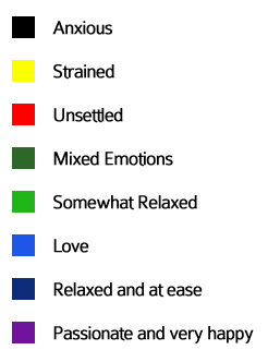 mood ring color meanings chart