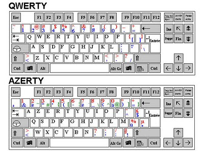 qwerty essay Analysis why nokia n failed in the market marketing essay print disclaimer: this essay has been qwerty keyboard and a massive.