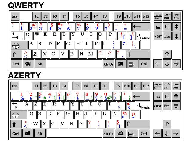qwerty-azerty.jpg