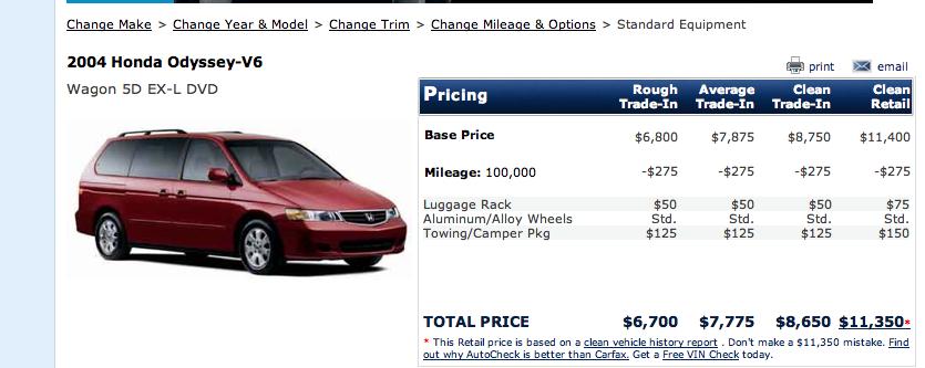 Honda Odyssey New Orleans >> Florida Coal Cracker Chronicles: Selling Our 2004 Honda Odyssey Van