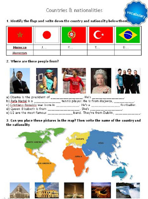 ESL Vocabulary: countries and nationalities - Learn English with Buleo