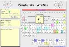 Have fun AND learn the periodic table