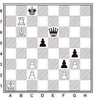 Problema número 196 en problemas de ajedrez