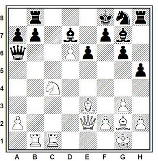 Problema de ajedrez número 425: Kondilev - Ptuh (URSS, 1984)