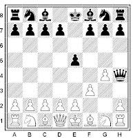 Mates célebres en ajedrez: El mate del loco