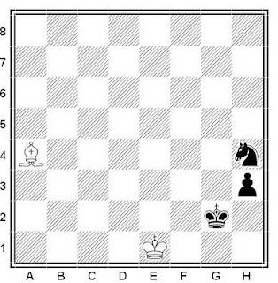 Problema ejercicio de ajedrez número 497: Estudio de Sam Loyd (1860)