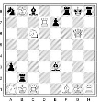 Posición de ajedrez inválida con distintos tipos de mate de las hombreras