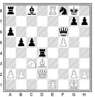 Problema ejercicio de ajedrez número 546: Roizman - Koz (URSS, 1950)