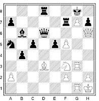 Posición de la partida de ajedrez Anderssen vs. Zukertort rematada con el mate de Anderssen