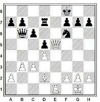 Combinación típica de ajedrez cuya base es el mate de Morphy
