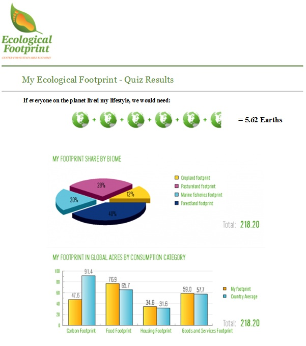 "concept of ecological footprint Ecological footprint accounts calculate the combined size ecological footprints (representing human demand) ability"" from a vague concept into a measurable."