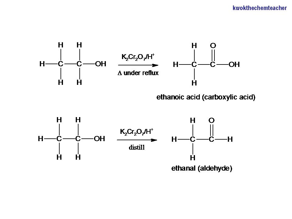 KWOK The Chem Teacher: Oxidation of primary alcohols using ...