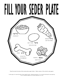 photograph about Printable Seder Plate identify The Catholic Toolbox: Fill Your Seder Plate Match