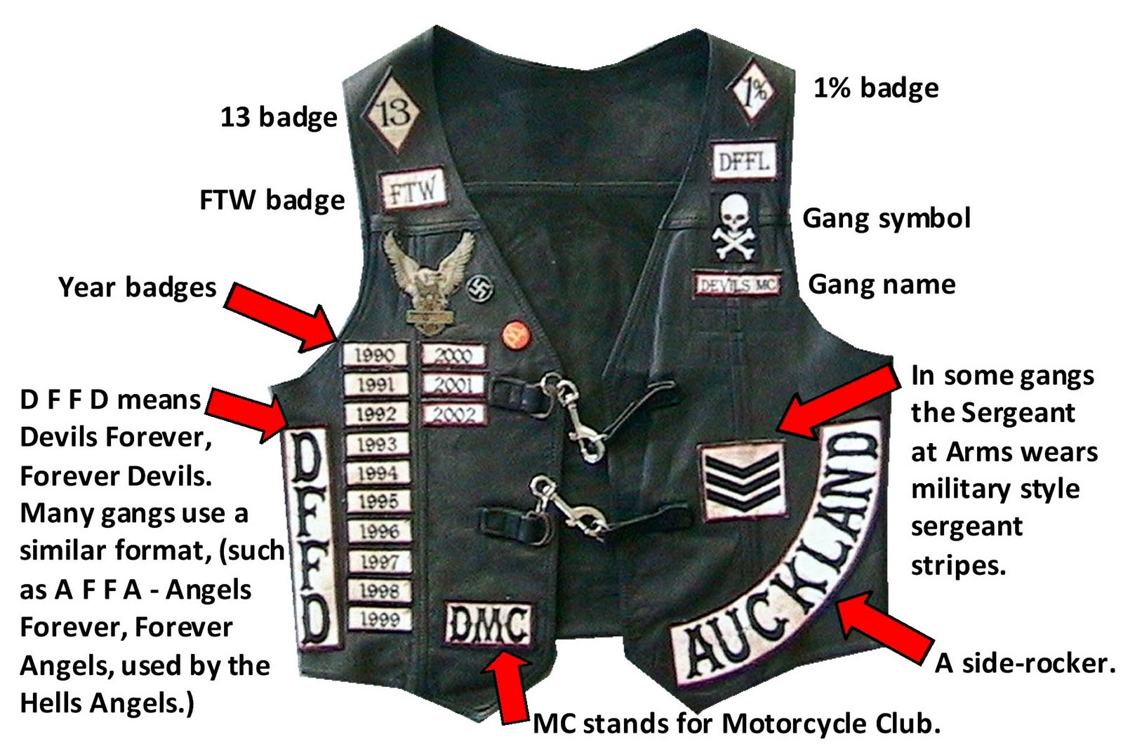 Motorcycle Jacket Patches Large rebel motorcycle clubs??? - Page 21 - Honda Rebel Forum