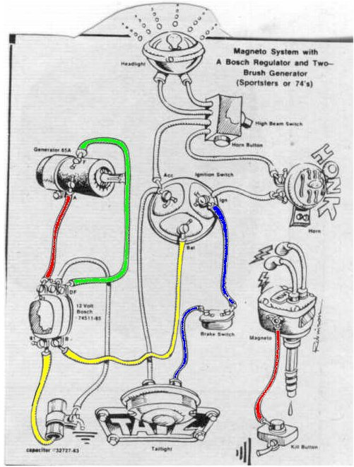 live to ride ride to church: drawn motorcycle wiring diagrams, Wiring diagram