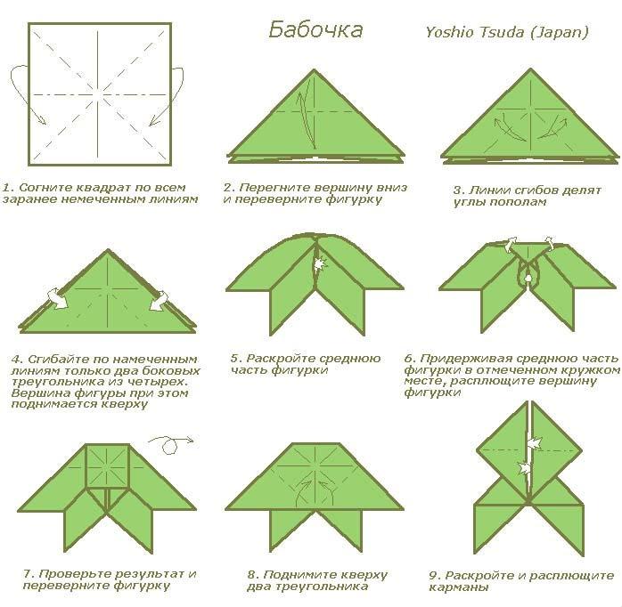 Оригами сделать бабочки