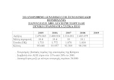 Παρουσιάσεις Σεμινάριου ΠΕΟ - Τουρισμός