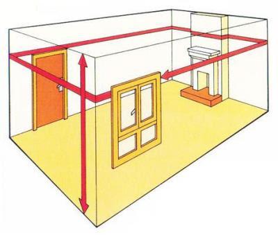 Calcula la cantidad de papel para las paredes - Como sacar los metros cuadrados de una habitacion ...