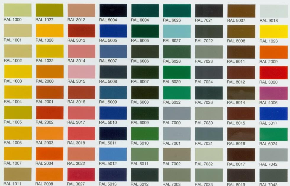 Pantone Spray Paint Chart