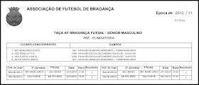 CALENDÁRIO DA TAÇA AF BRAGANÇA FUTSAL - SÉNIOR (PRÉ - ELIMINATORIA)