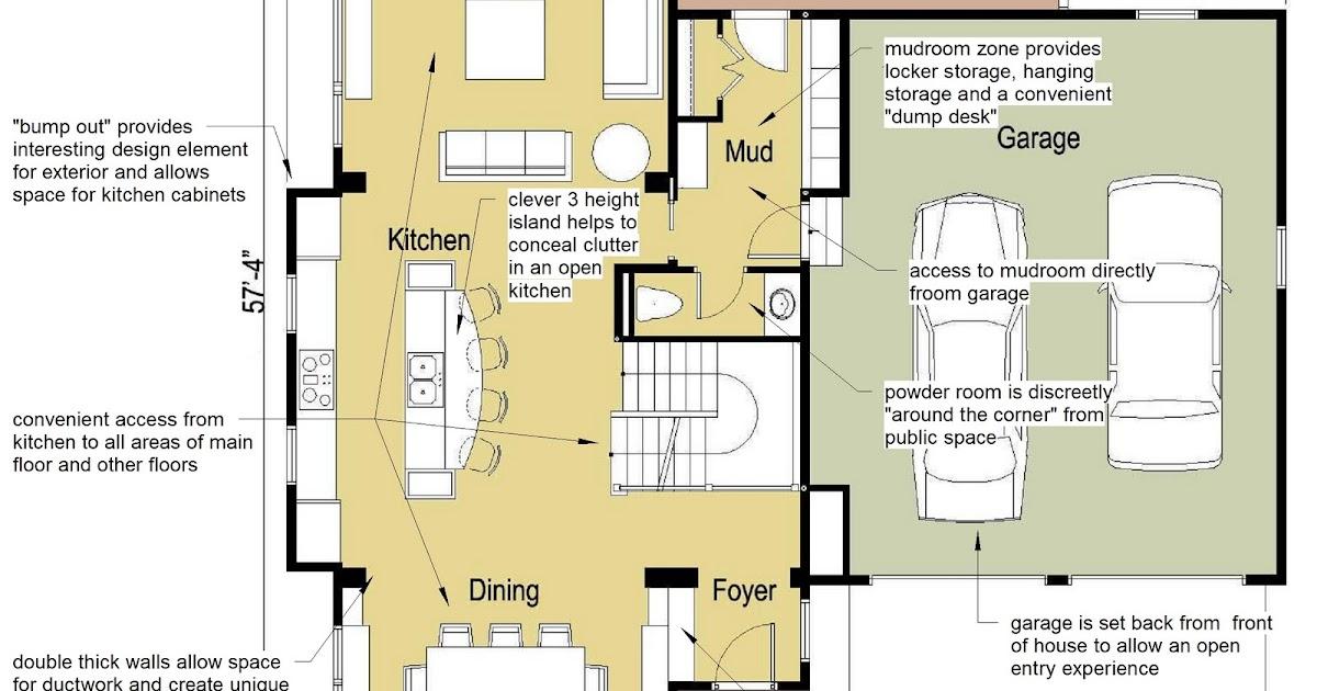 Simply elegant home designs blog house plans good design Simply elegant house plans