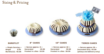 Home Of The Most Delicious Bundt Cakes Ever Nothing Bundt