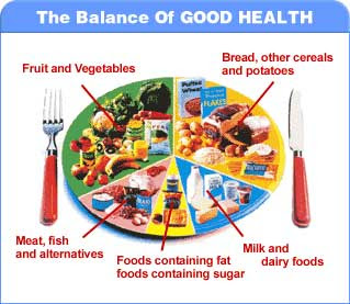 balanced and complete diet