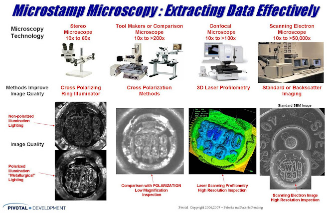 MICROSTAMPING MICROSCOPY - TOOLS OF THE TRADE