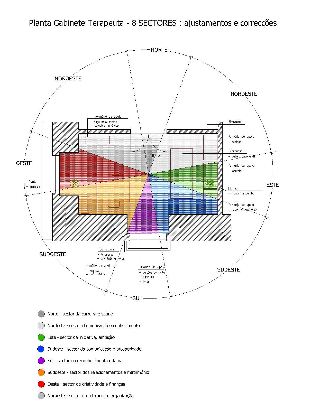 A link to balance arquitectura e feng shui consultas for Casas feng shui arquitectura