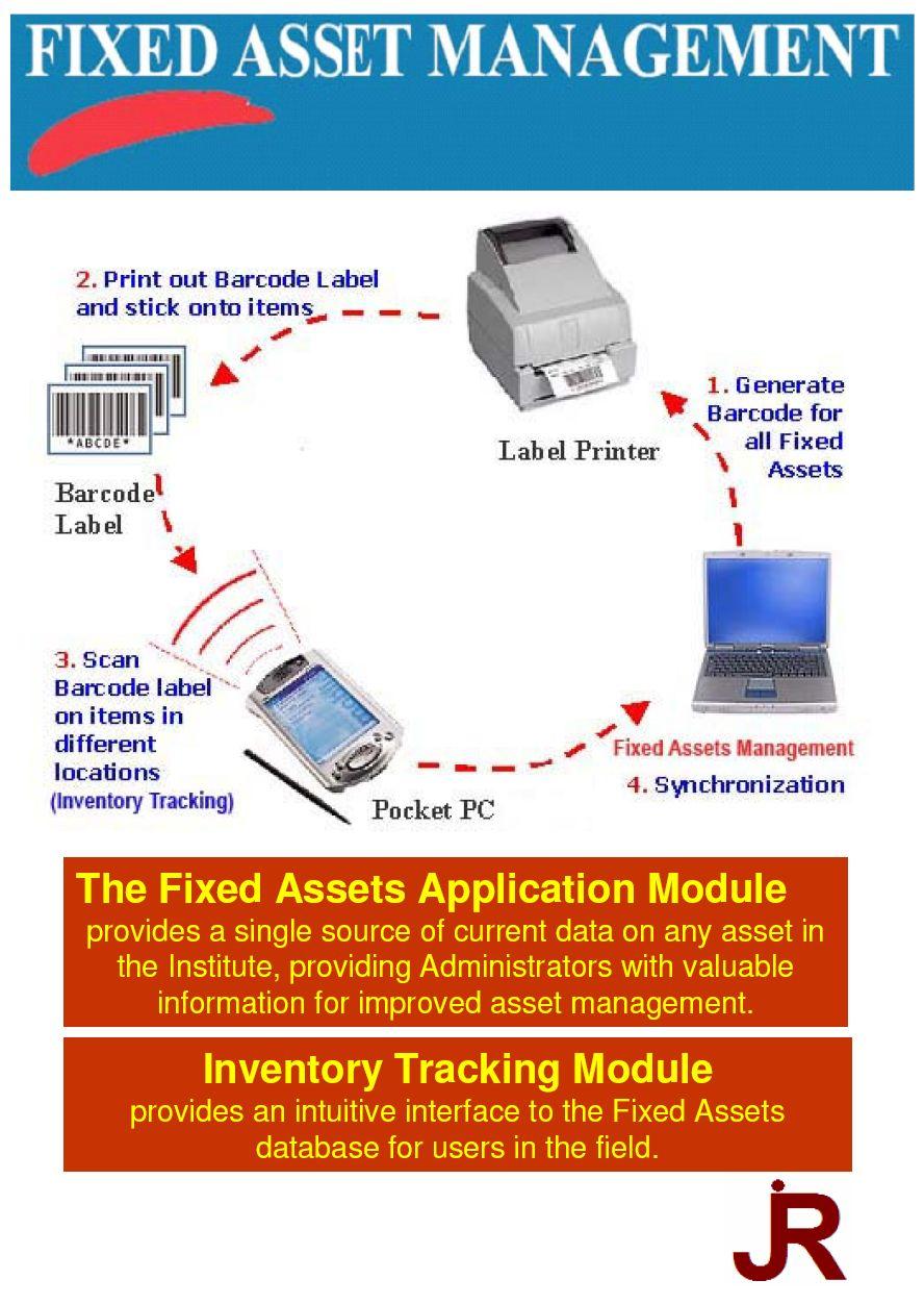 Asset Management System : Fixed assets management driverlayer search engine