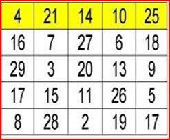 Tantangan Magic Square 5x5 Yana 4