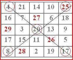 Tantangan Magic Square 5x5 Yana 9