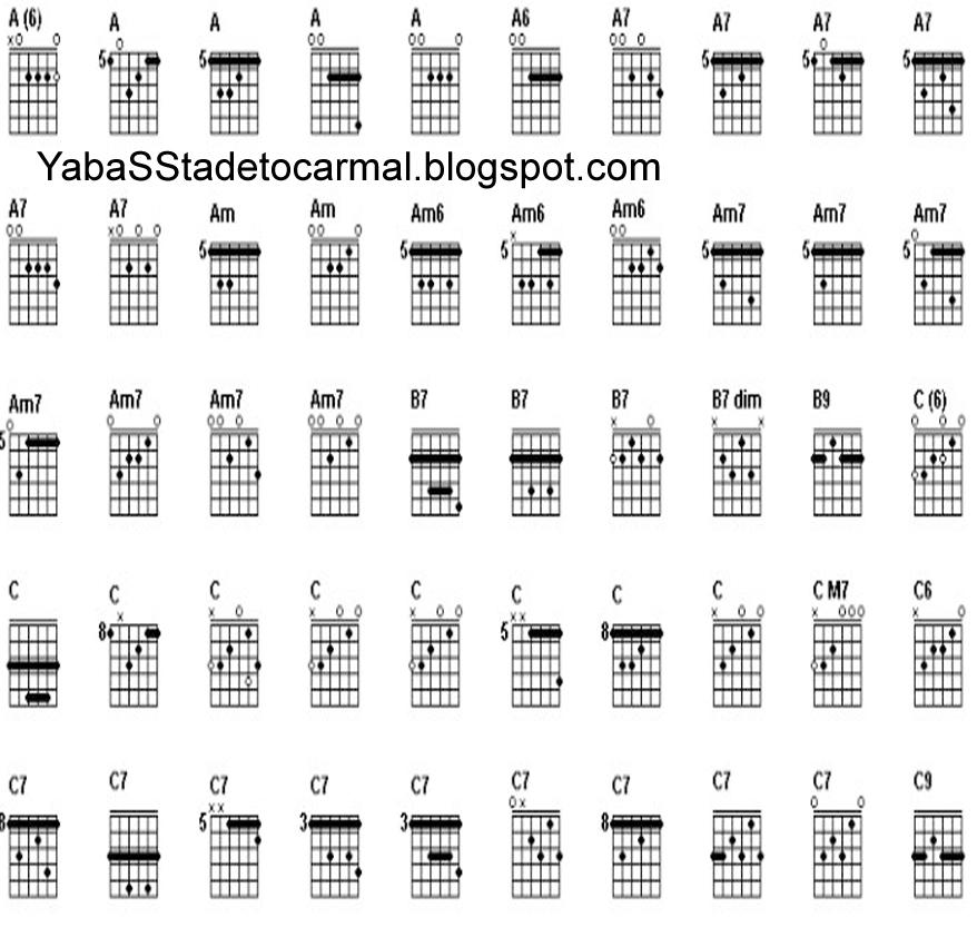 canciones con tonos para guitarra: