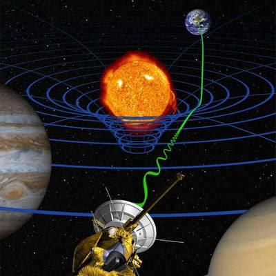 http://1.bp.blogspot.com/_OsaEvOWOntI/R7z-VB8yEfI/AAAAAAAAAkk/doZR7PYttAc/s400/cassinigeneral_relativity1.jpg