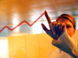 Analisis Tecnico para Invertir
