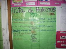 Lista de Projectos